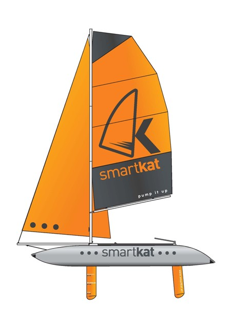 smartkat – performance